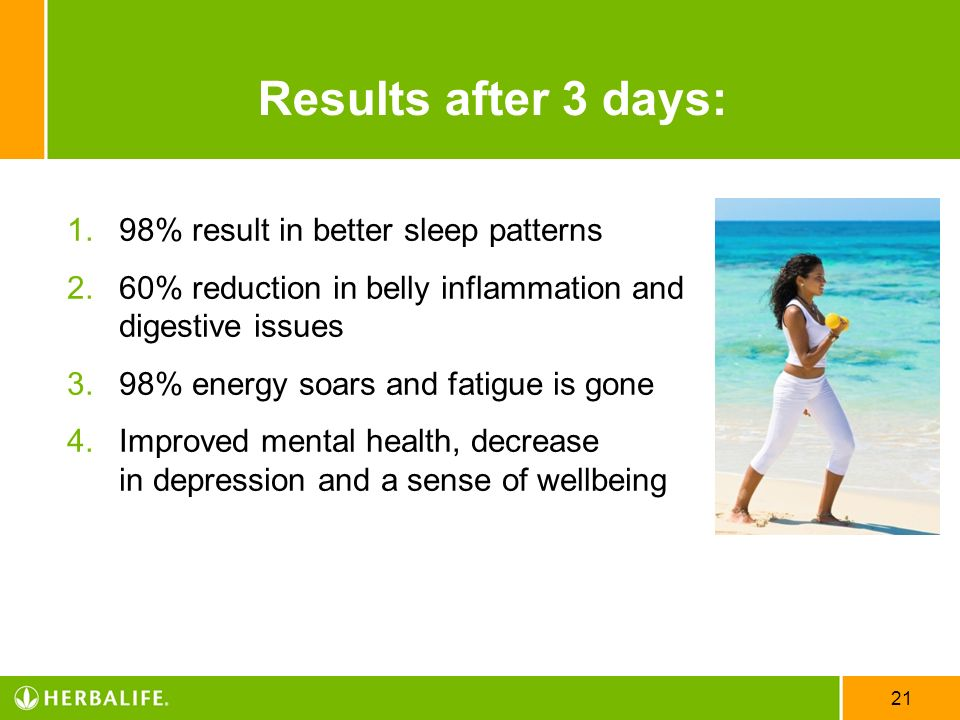 Results after 3 days: 98% result in better sleep patterns