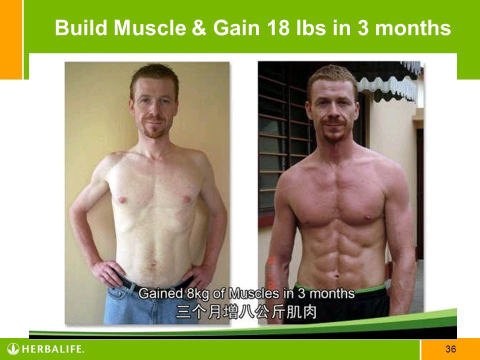Build Muscle & Gain 18 lbs in 3 months