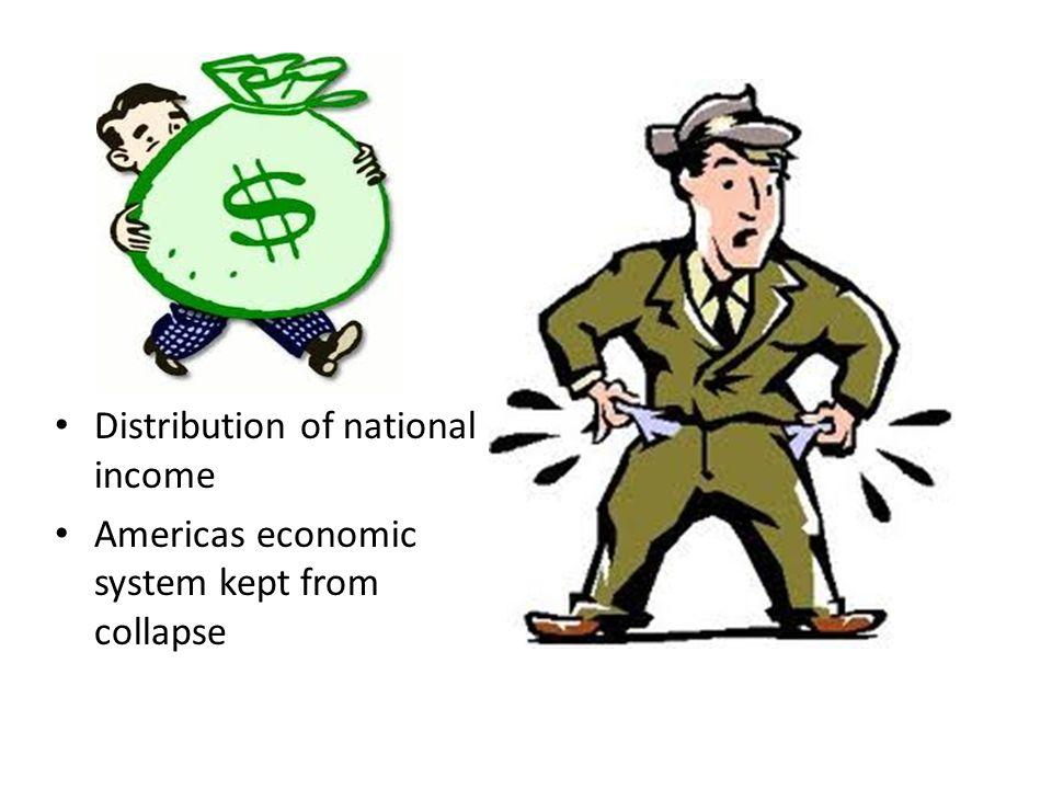 Distribution of national income