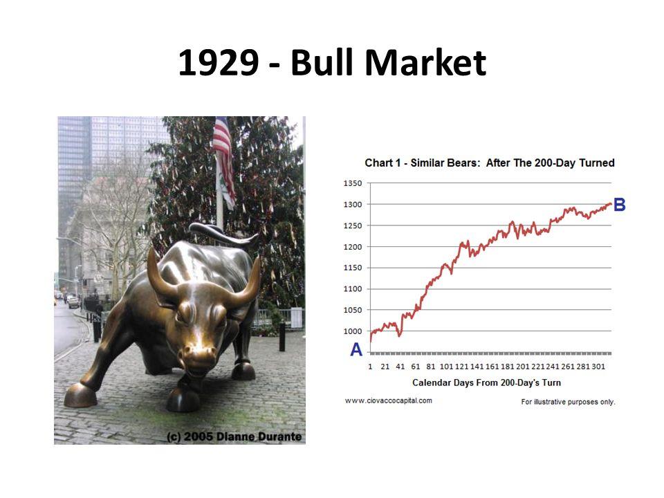 1929 - Bull Market