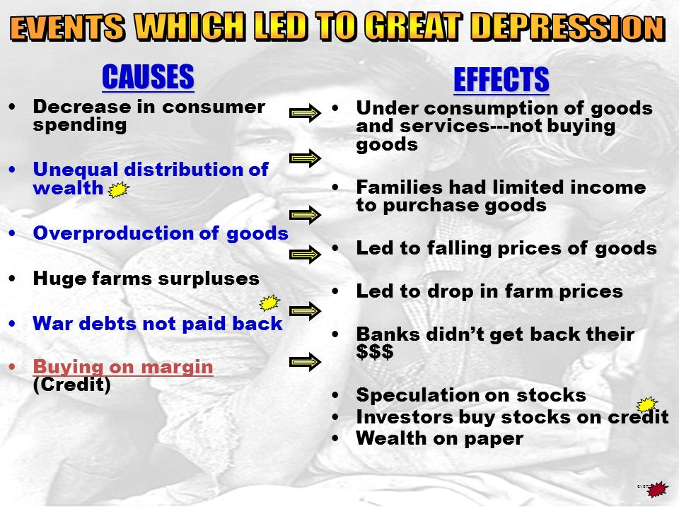 EVENTS WHICH LED TO GREAT DEPRESSION