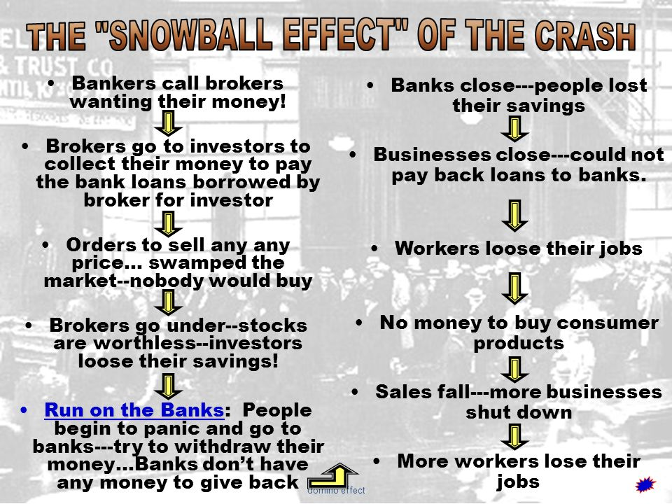 THE SNOWBALL EFFECT OF THE CRASH