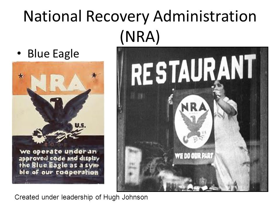 National Recovery Administration (NRA)