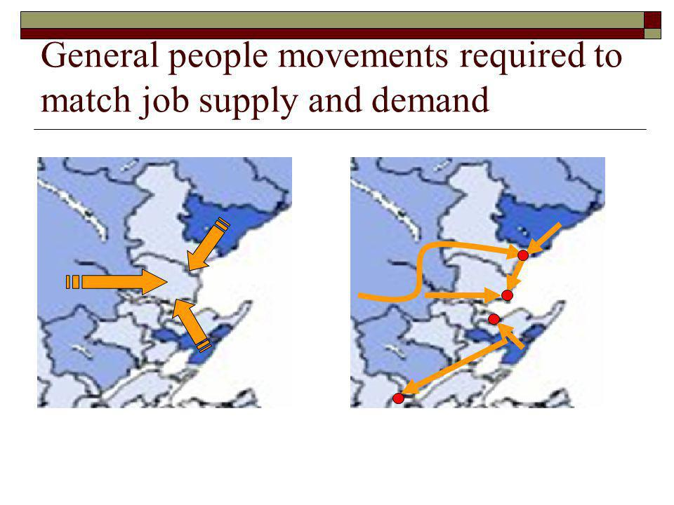 General people movements required to match job supply and demand