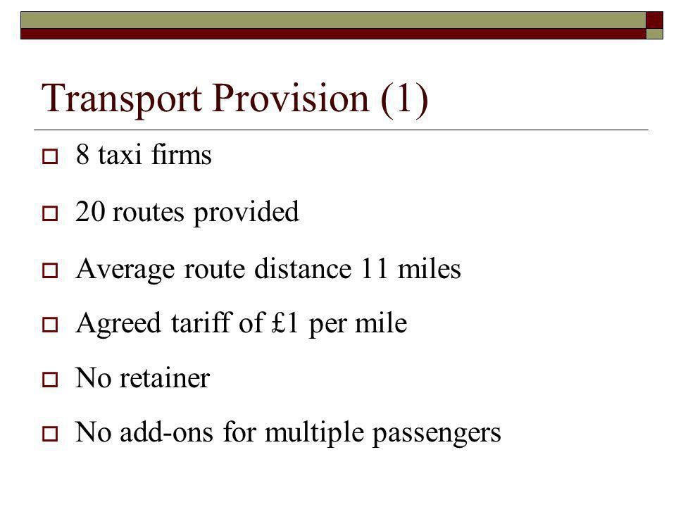 Transport Provision (1)