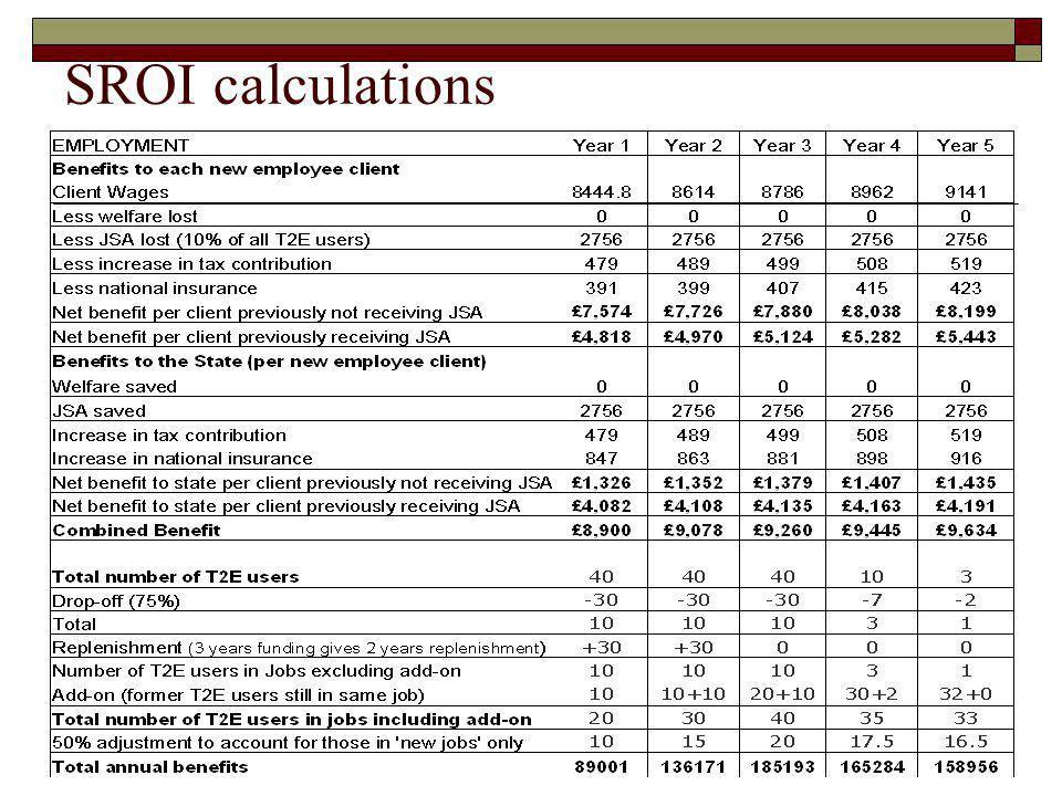 SROI calculations