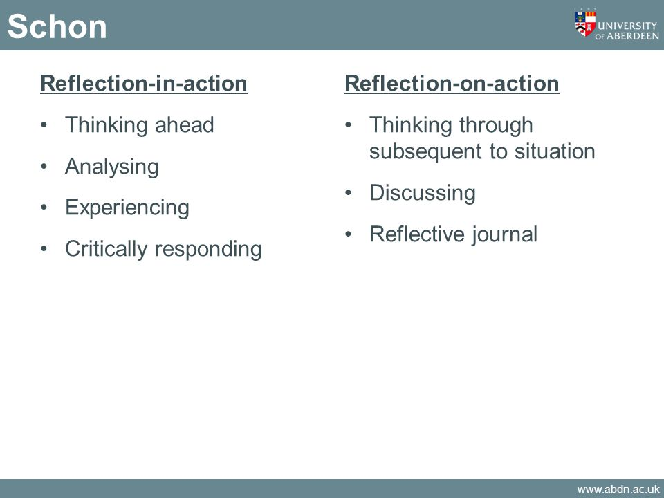 Schon Reflection-in-action Thinking ahead Analysing Experiencing