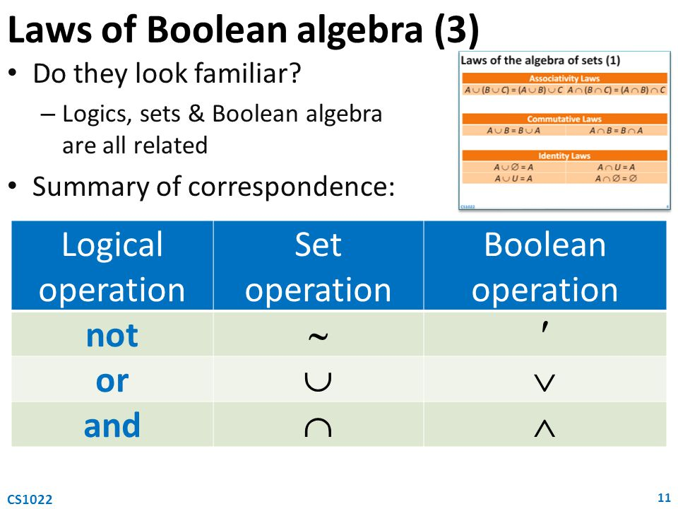 Laws of Boolean algebra (3)