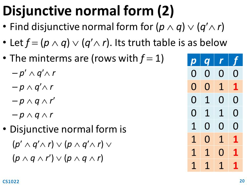 Disjunctive normal form (2)