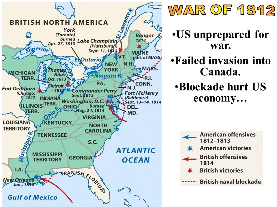 Failed invasion into Canada. Blockade hurt US economy…
