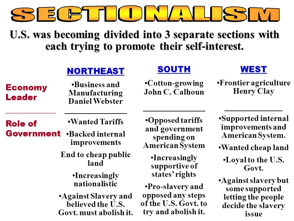SECTIONALISM U.S. was becoming divided into 3 separate sections with each trying to promote their self-interest.