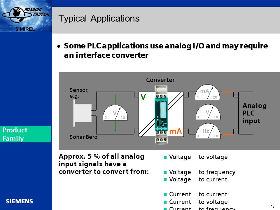 Typical Applications Some PLC applications use analog I/O and may require an interface converter. Converter.