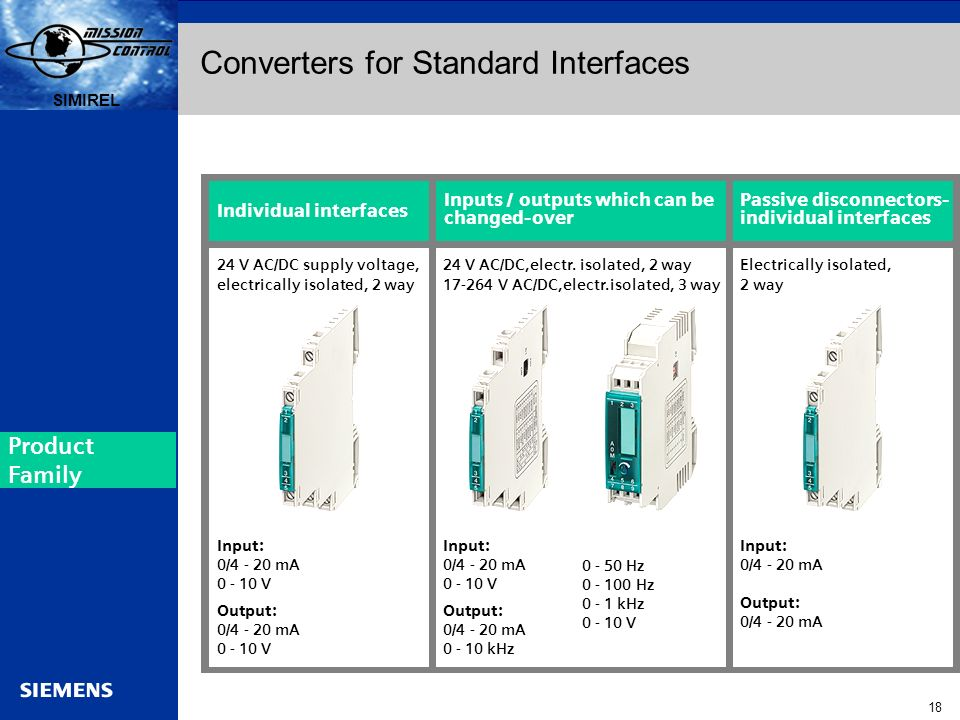 Converters for Standard Interfaces