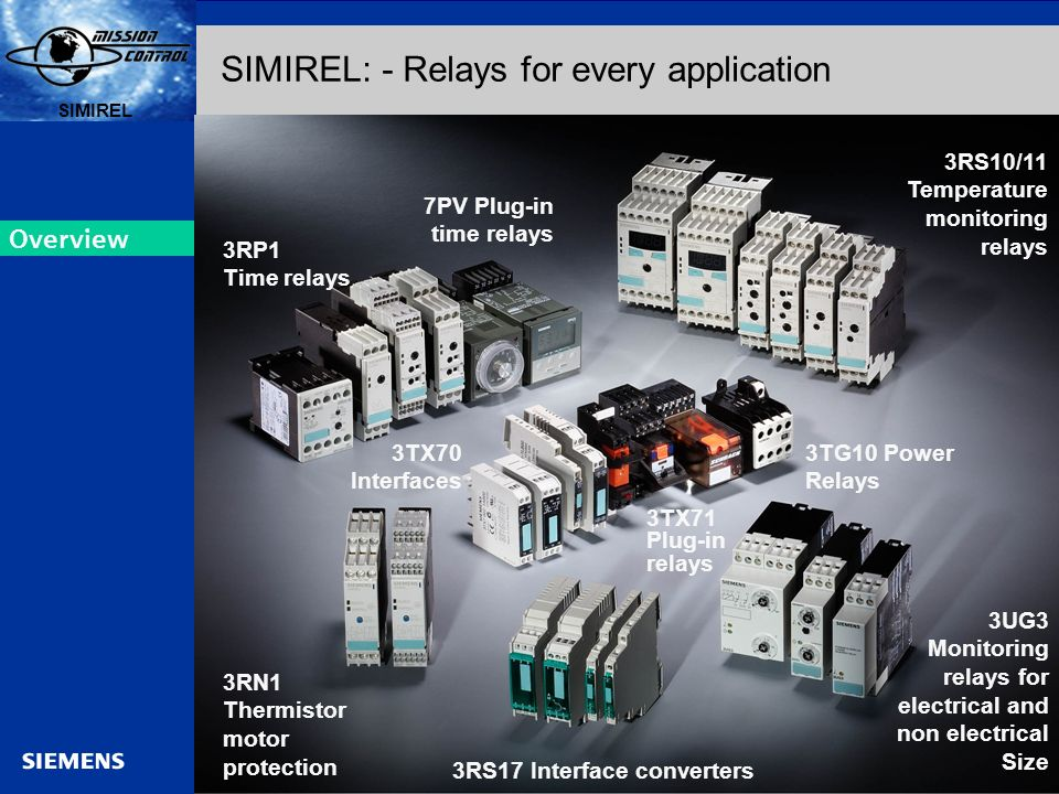 SIMIREL: - Relays for every application