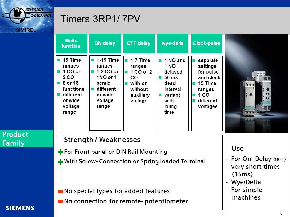 Timers 3RP1/ 7PV Product Family Strength / Weaknesses Use
