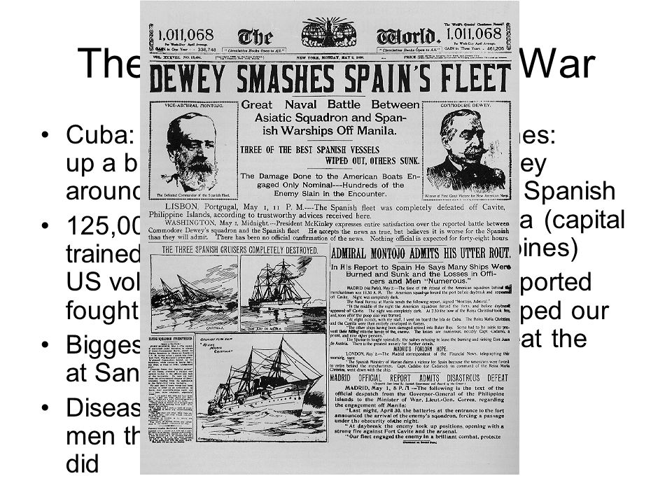The Spanish- American War