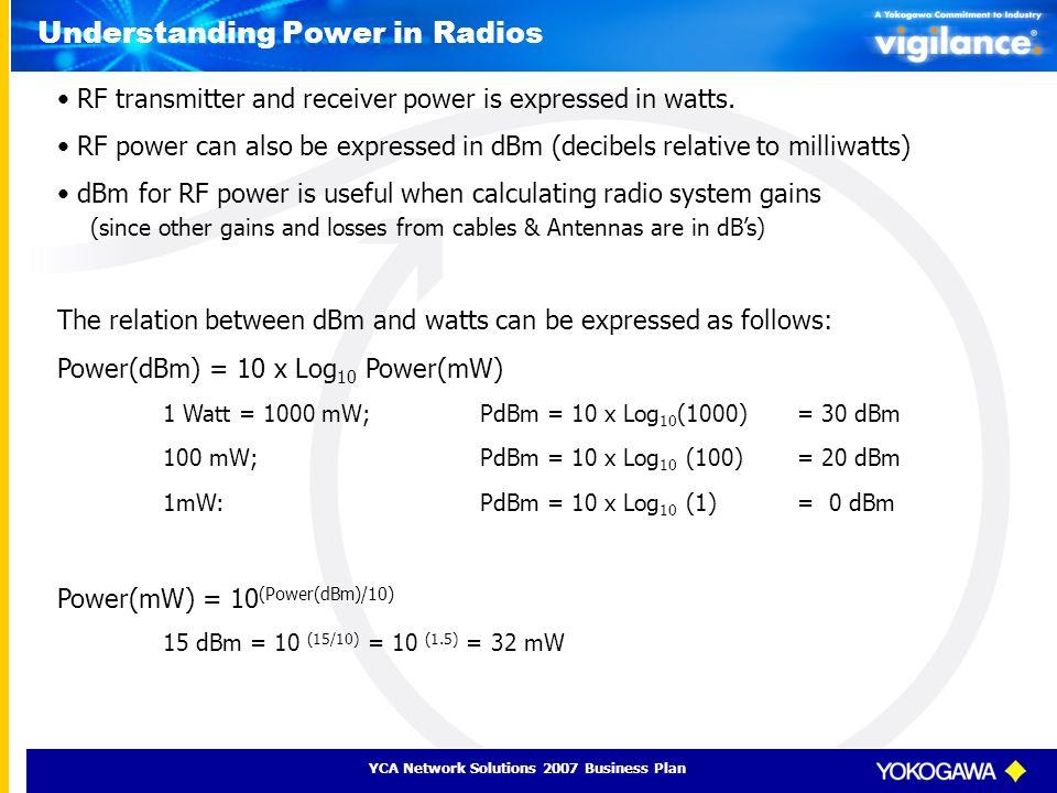 Understanding Power in Radios