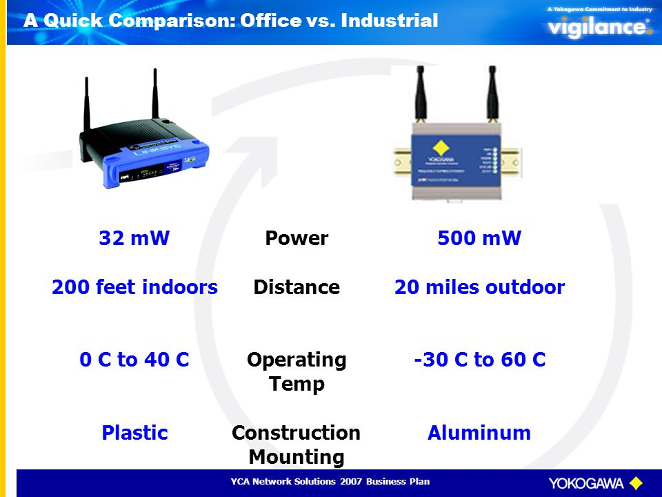 A Quick Comparison: Office vs. Industrial