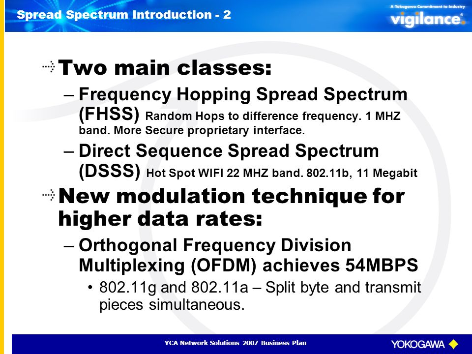 Spread Spectrum Introduction - 2