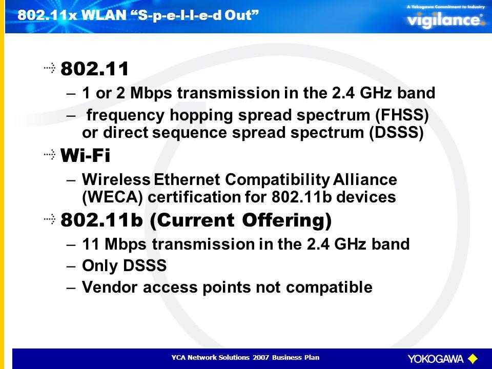 802.11x WLAN S-p-e-l-l-e-d Out