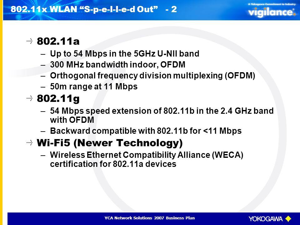 802.11x WLAN S-p-e-l-l-e-d Out - 2