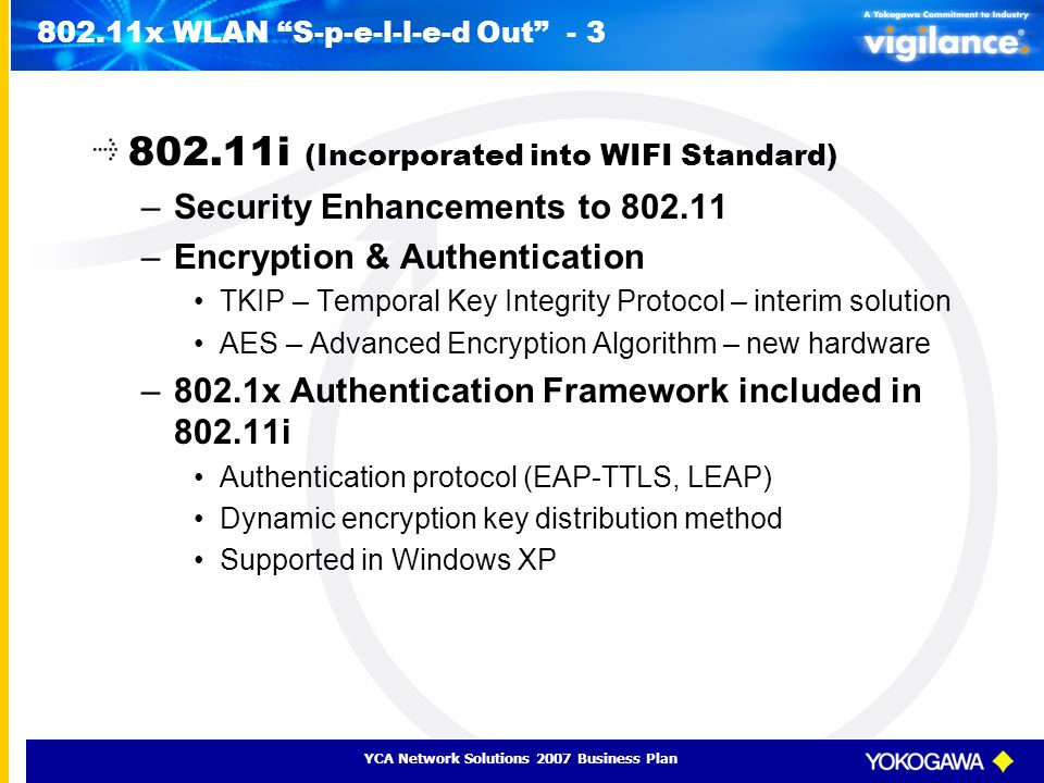 802.11x WLAN S-p-e-l-l-e-d Out - 3
