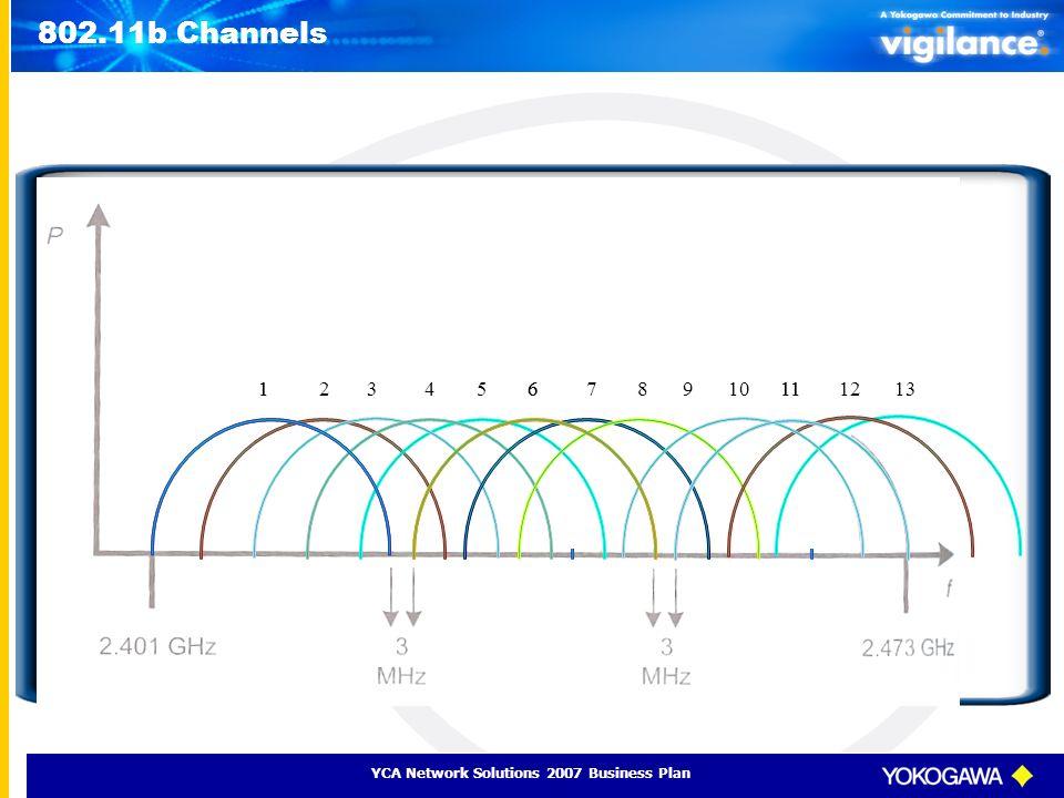 802.11b Channels 1 1 2 3 4 5 6 6 7 8 10 9 11 11 12 13