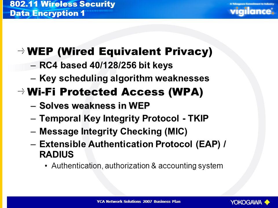 802.11 Wireless Security Data Encryption 1