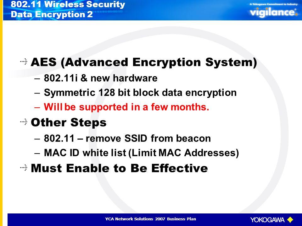 802.11 Wireless Security Data Encryption 2