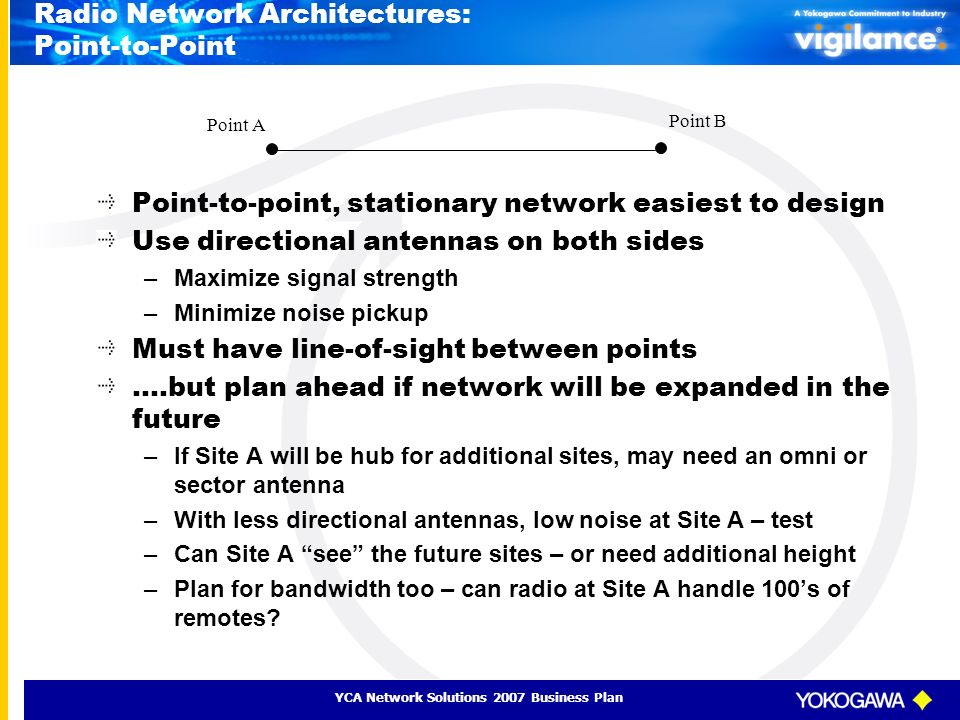 Radio Network Architectures: Point-to-Point