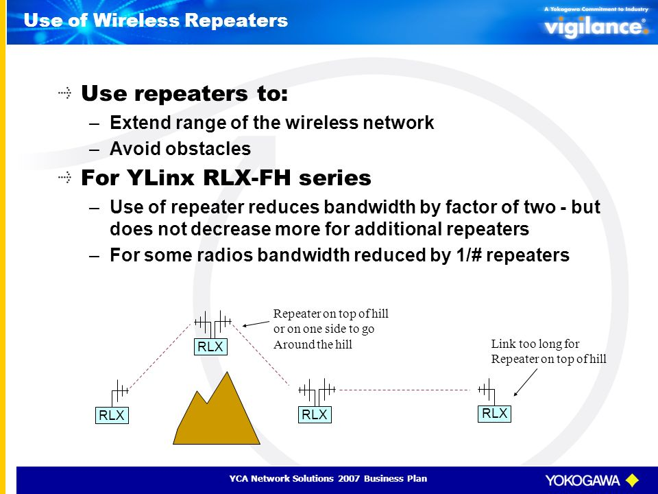 Use of Wireless Repeaters