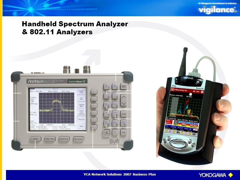 Handheld Spectrum Analyzer & 802.11 Analyzers