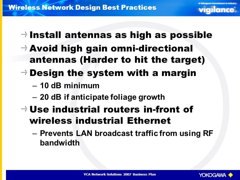 Wireless Network Design Best Practices