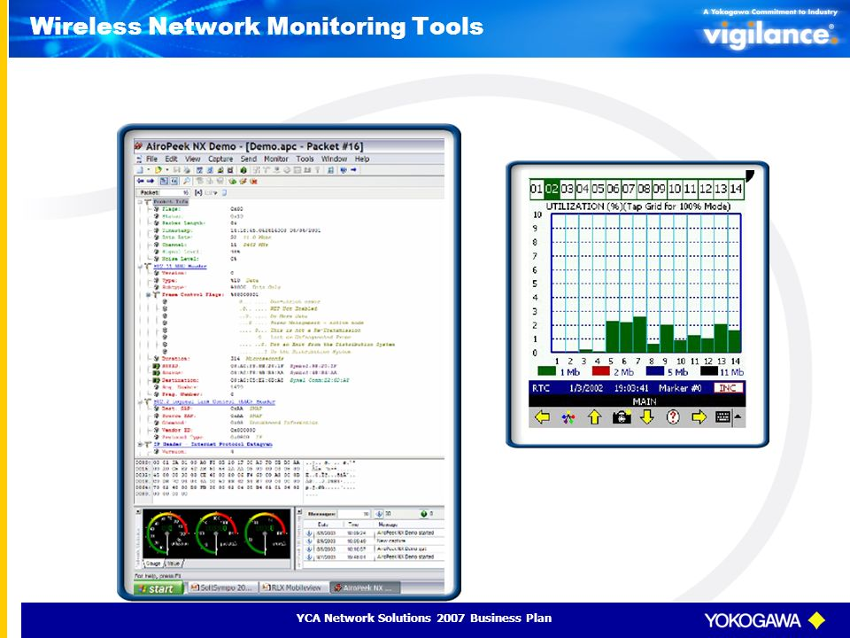 Wireless Network Monitoring Tools