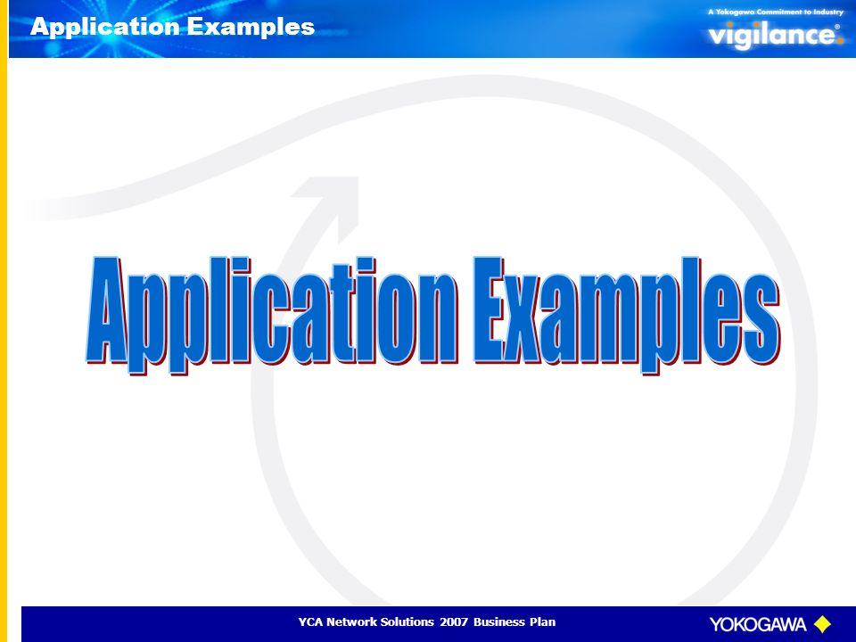 Application Examples Application Examples