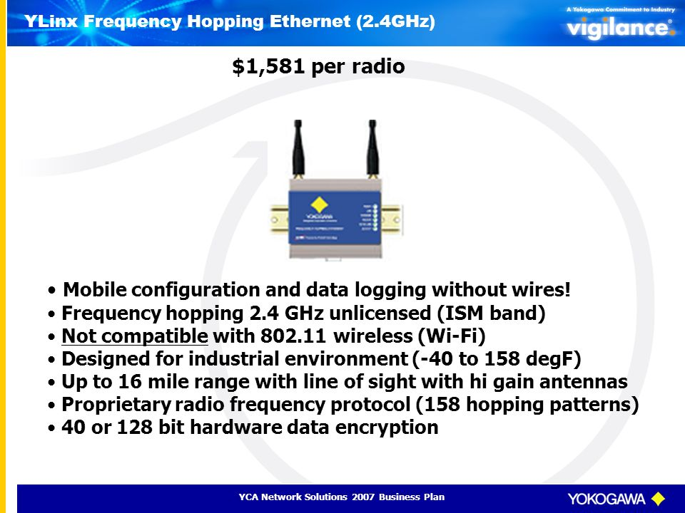 YLinx Frequency Hopping Ethernet (2.4GHz)