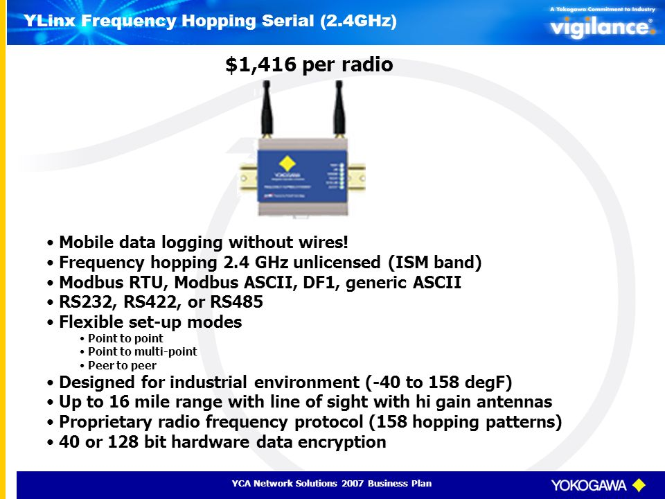 YLinx Frequency Hopping Serial (2.4GHz)
