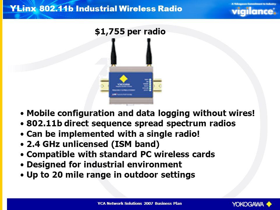 YLinx 802.11b Industrial Wireless Radio