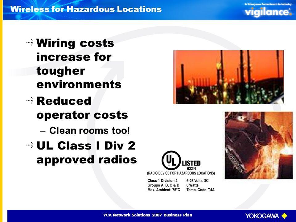 Wireless for Hazardous Locations