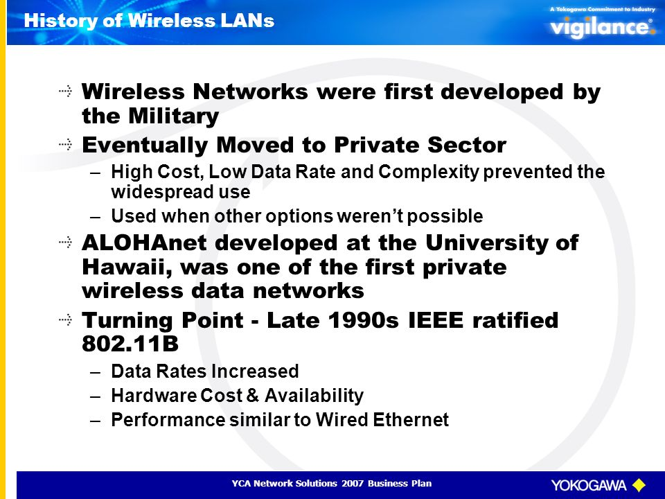 History of Wireless LANs