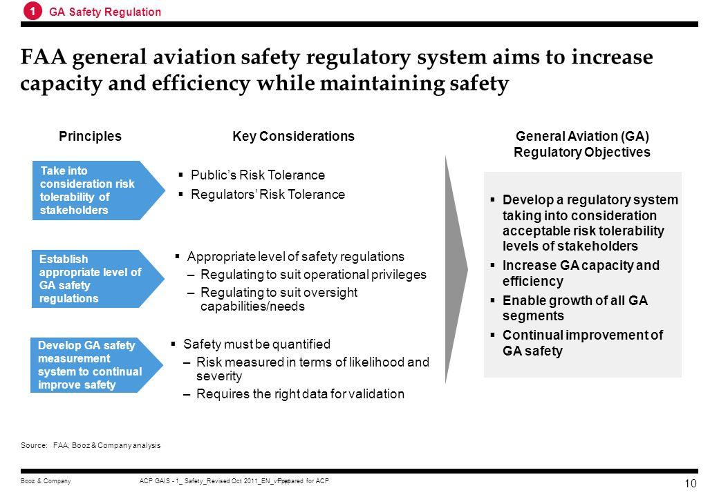 General Aviation (GA) Regulatory Objectives