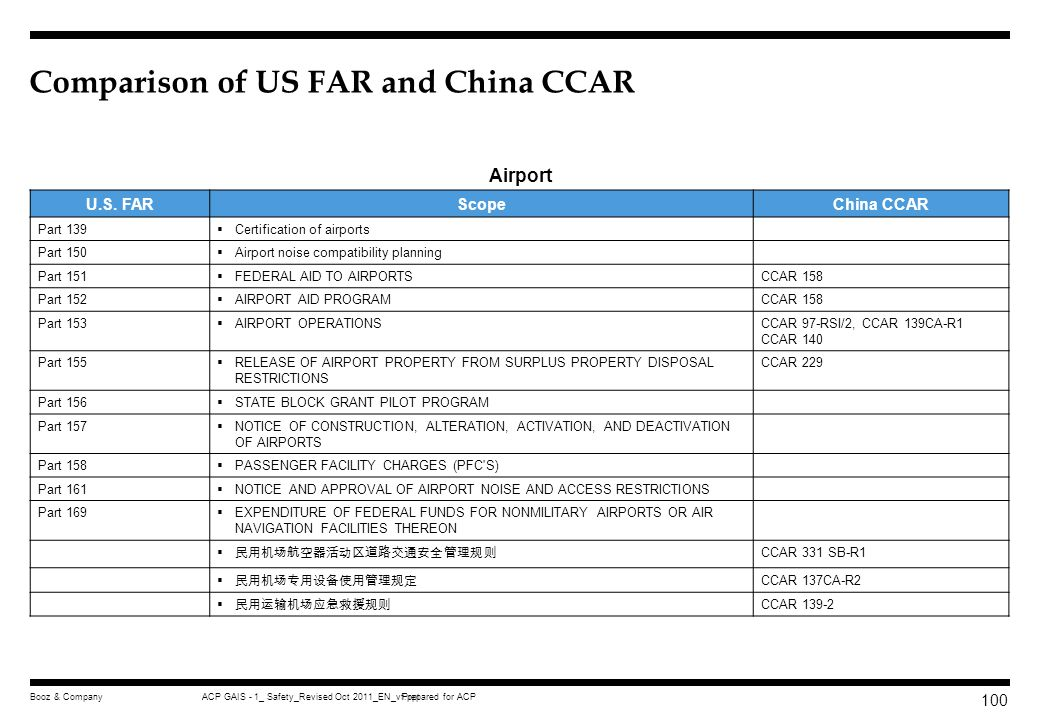 Comparison of US FAR and China CCAR