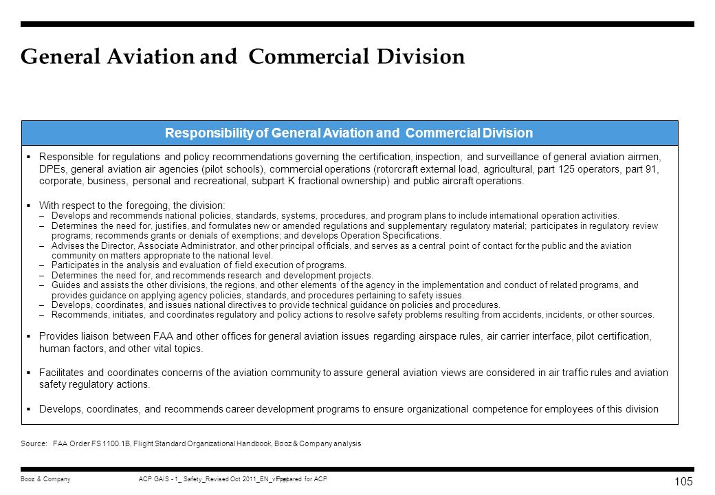 General Aviation and Commercial Division