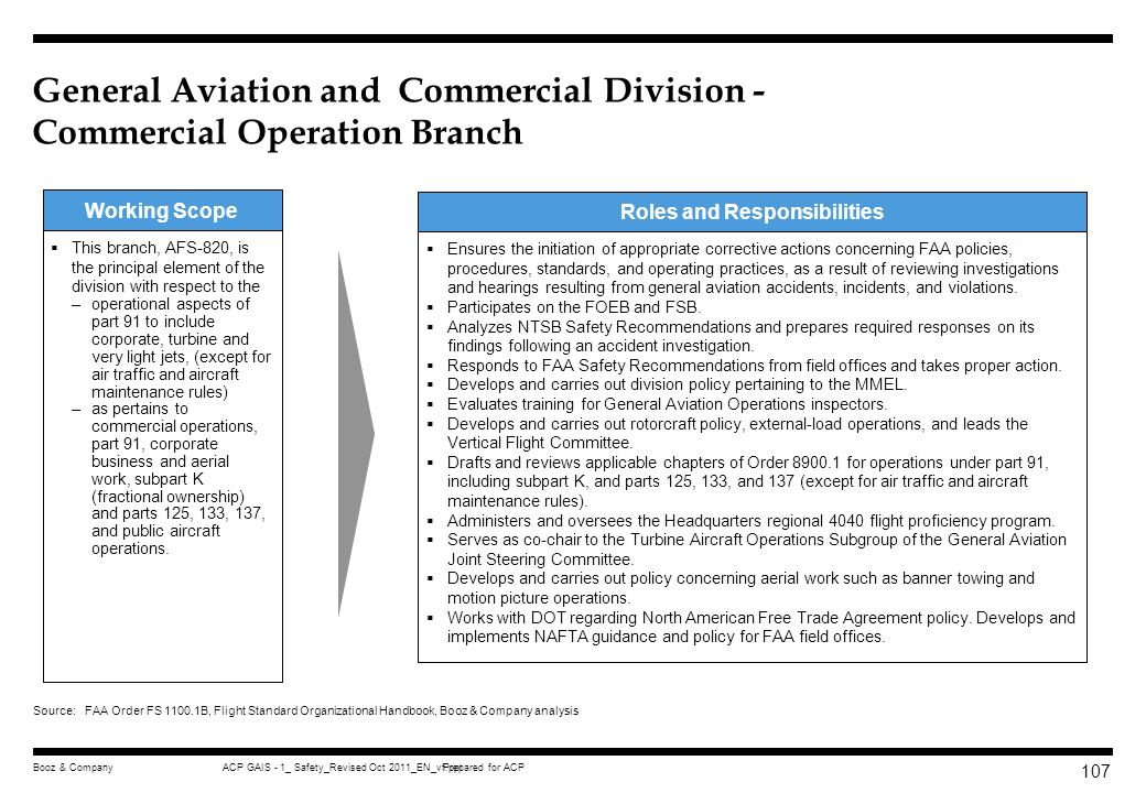 General Aviation and Commercial Division - Commercial Operation Branch
