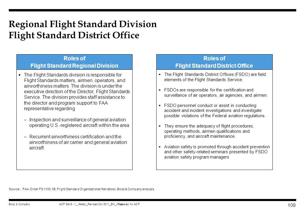 Regional Flight Standard Division Flight Standard District Office