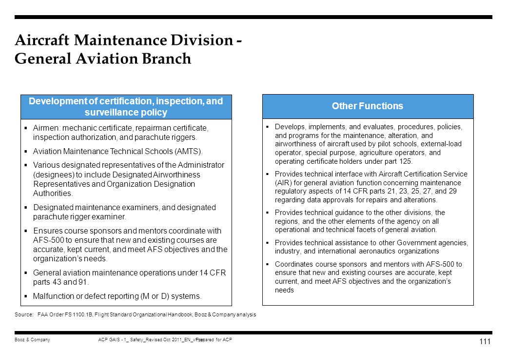 Aircraft Maintenance Division - General Aviation Branch