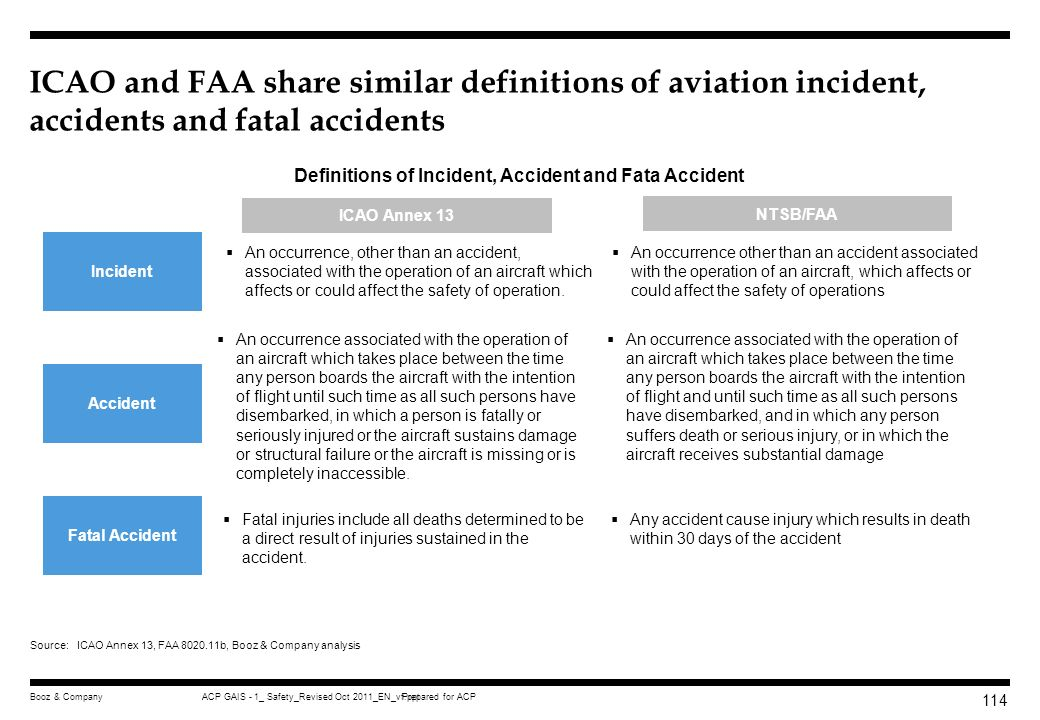 Definitions of Incident, Accident and Fata Accident