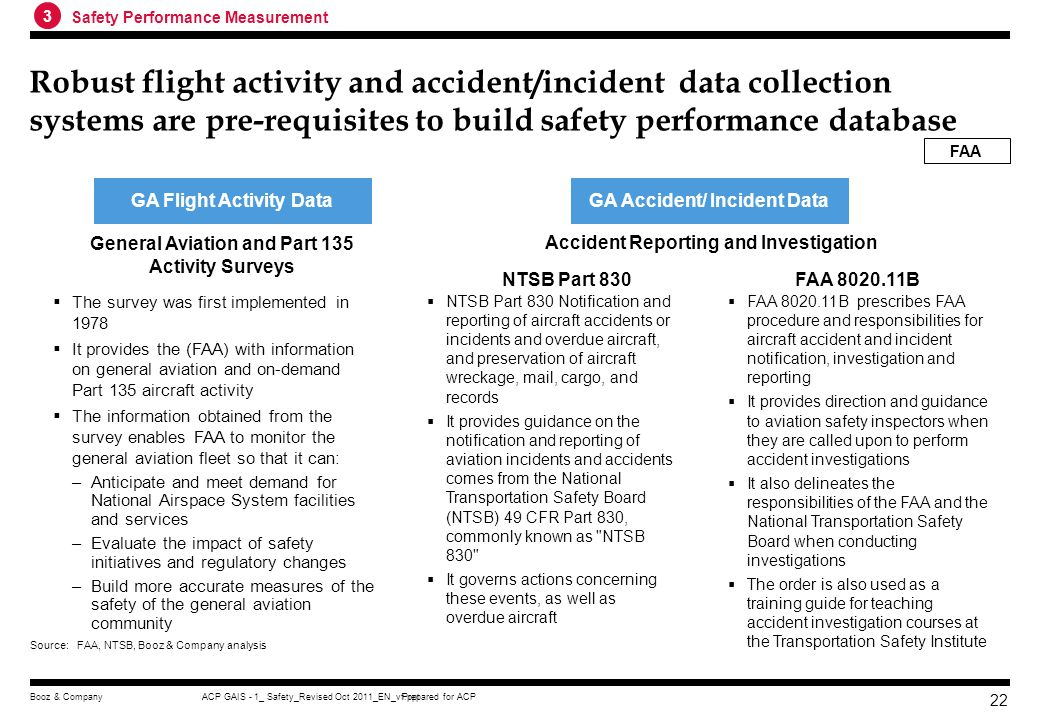 3 Safety Performance Measurement.