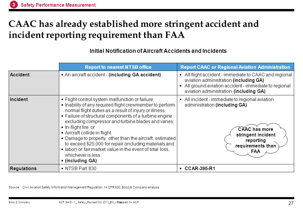 3 Safety Performance Measurement. CAAC has already established more stringent accident and incident reporting requirement than FAA.