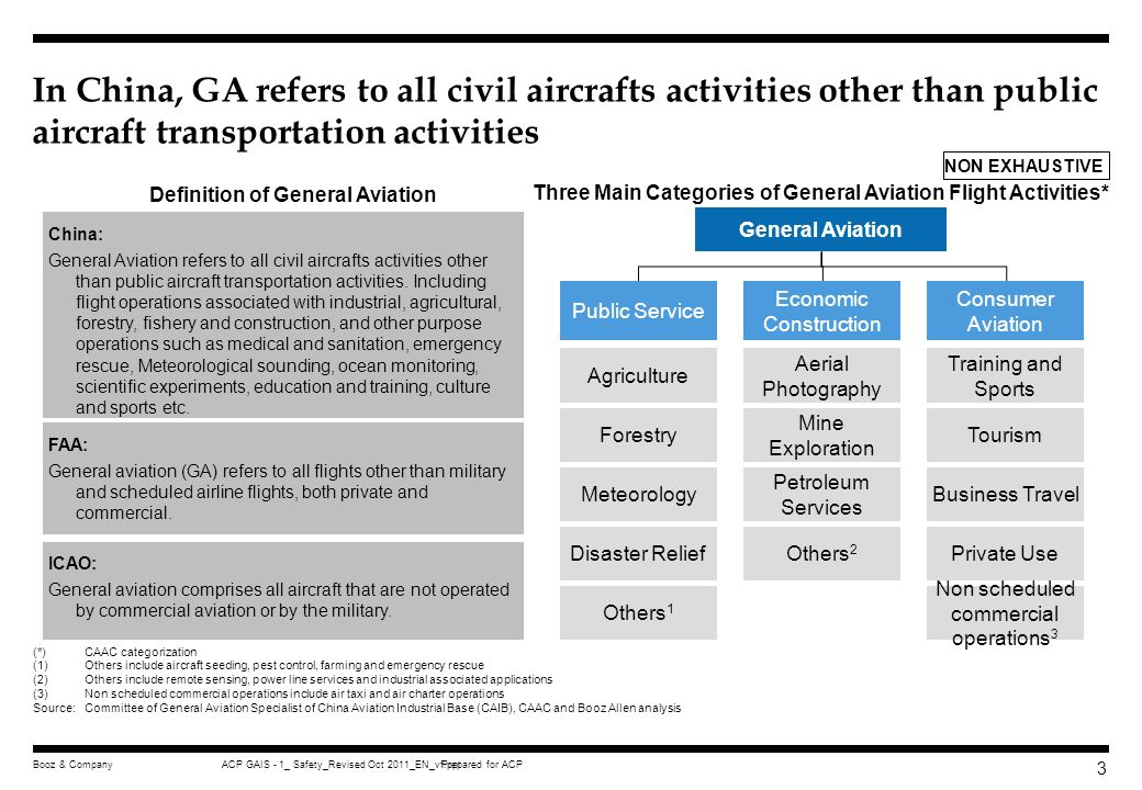 In China, GA refers to all civil aircrafts activities other than public aircraft transportation activities
